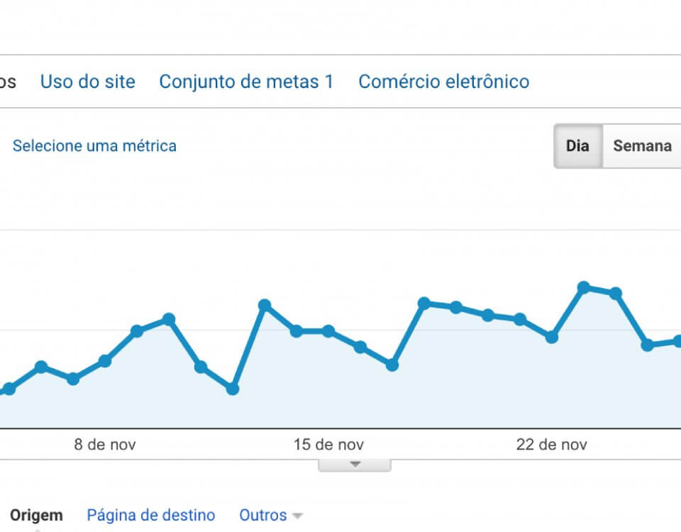 Self-referral no Google Analytics